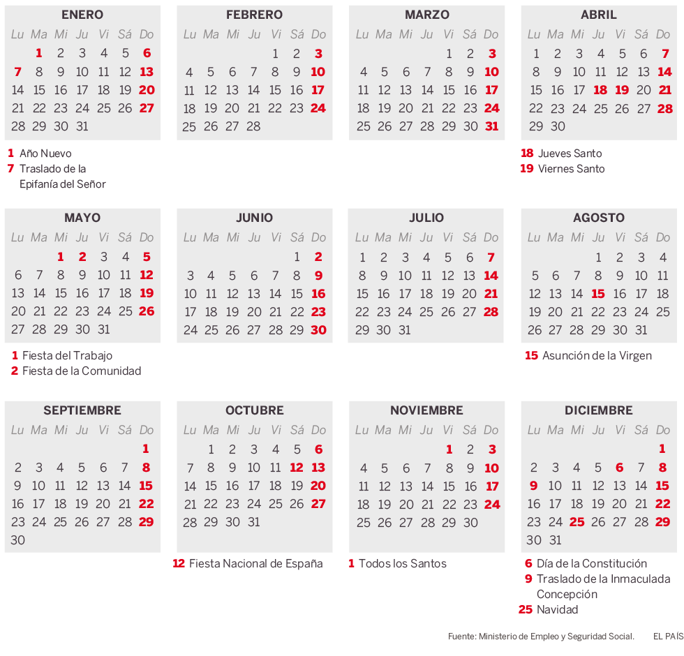 Calendario Laboral Comunidad De Madrid.Calendario Laboral En Madrid En 2019 Madrid El Pais
