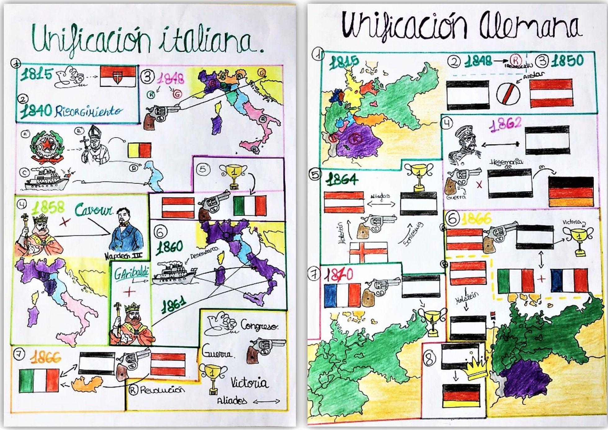 Visual Thinking: Las unificaciones de Italia y Alemania | Carlos González