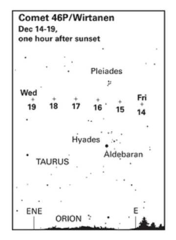 """O sinal """"+"""" indica onde pode ser visto o cometa 46PWirtanen nas noites de 14 a 19 de dezembro. O gráfico mostra os pontos uma hora depois do pôr do sol para uma latitude de 40 a 90 graus."""