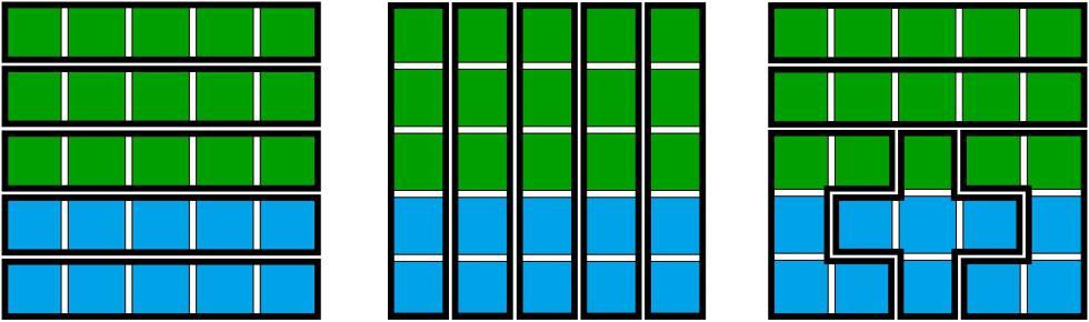 Gráfico ficticio que ejemplifica tres maneras de trazar distritos electorales y conseguir diferentes resultados en las votaciones.