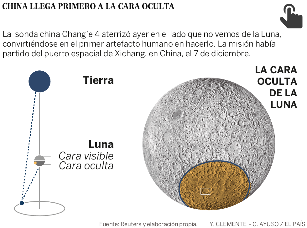 China sitúa la 'Chang'e 4' en la cara oculta de la Luna