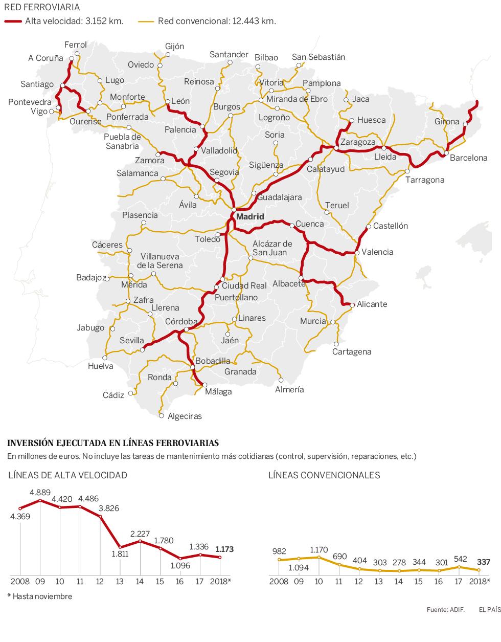 Mapa Ferroviario De España.La Red Ferroviaria En Espana Actualidad El Pais