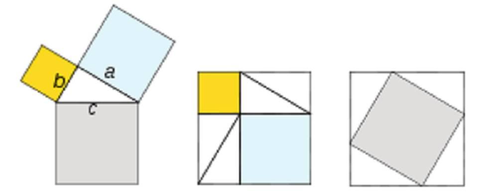 Del triángulo sagrado al teorema de Pitágoras