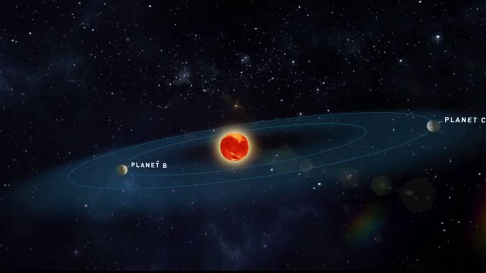 Reconstrução da estrela Teegarden e seus dois planetas.
