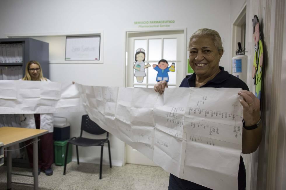 Lucía y Claudia Madrigal sostienen un fragmento de la genealogía de las miles de familias portadoras de la' mutación paisa'.