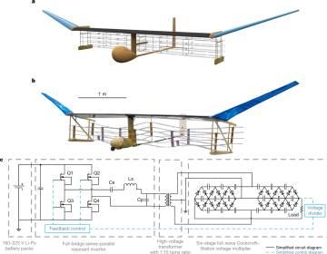 Esquema del avión iónico desarrollado en el Instituto de Tecnología de Massachusetts (MIT).