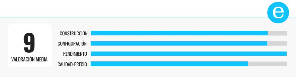 Comparativa   Los mejores amplificadores wifi para el hogar
