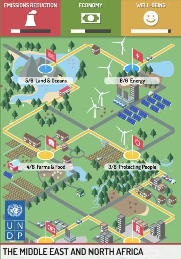 En este videojuego el enemigo es el cambio climático