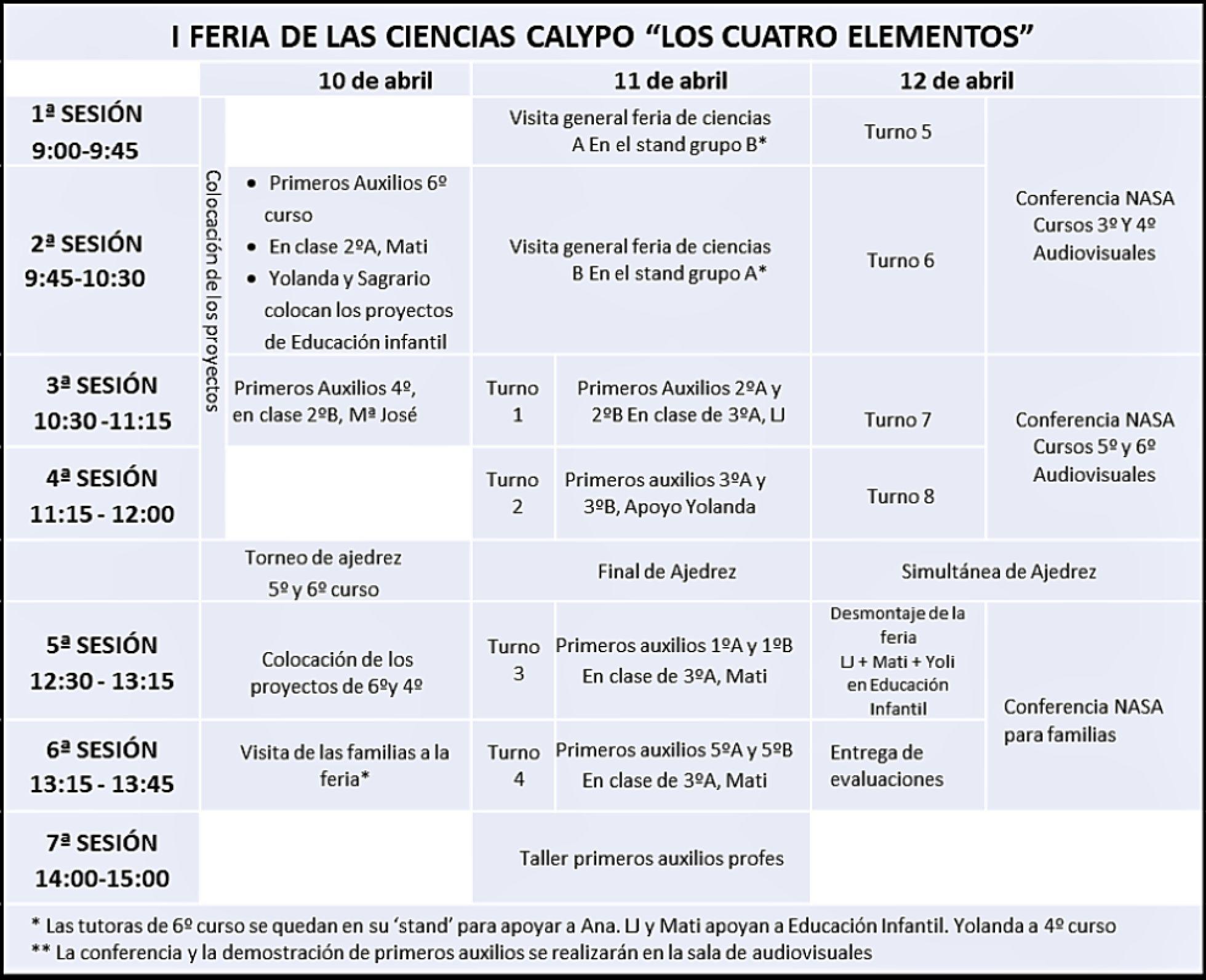 Esquema de las actividades de la I Feria de Ciencia del Calypo | COLEGIO PÚBLICO 'CALYPO'
