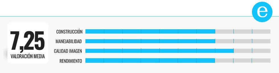 Chromecast, Xiaomi MI o Fire Stick: decidimos cuál es el mejor para ver vídeos de Internet en tu televisor