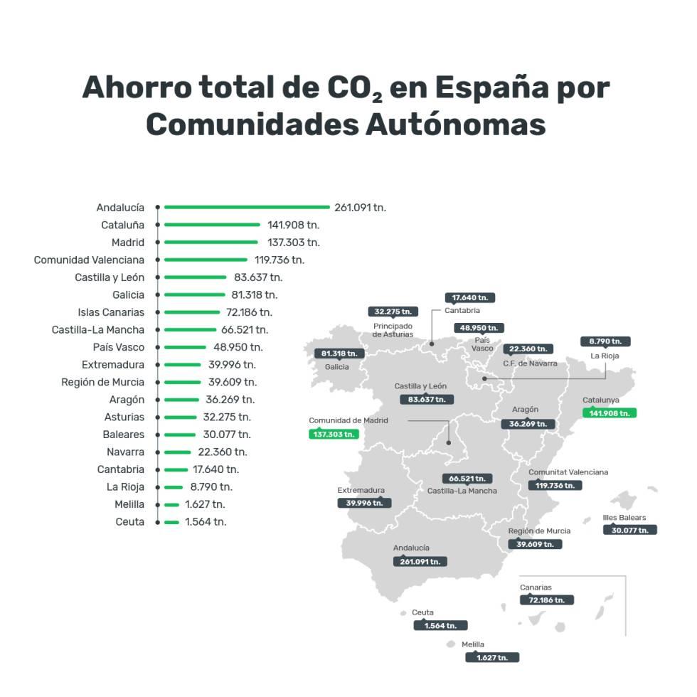 El informe ofrece datos desglosados por comunidades autónomas