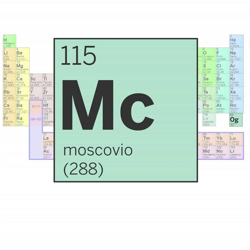 los cuatro nombres de los nuevos elementos de la tabla peridica ciencia el pas
