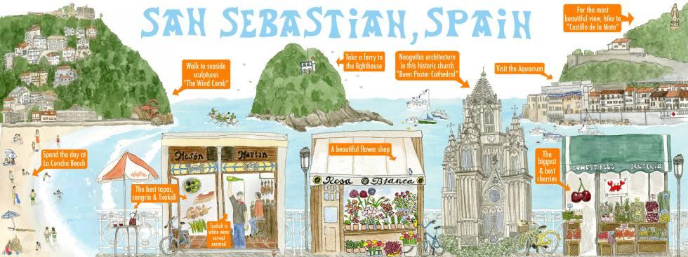 Mapa de San Sebastián de la ilustradora Kristin G. Jackson en la web They Draw & Travel.