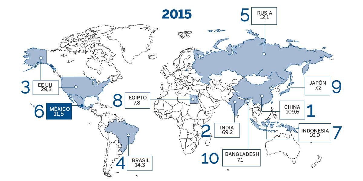 China prevalencia de diabetes tipo 2 en niños