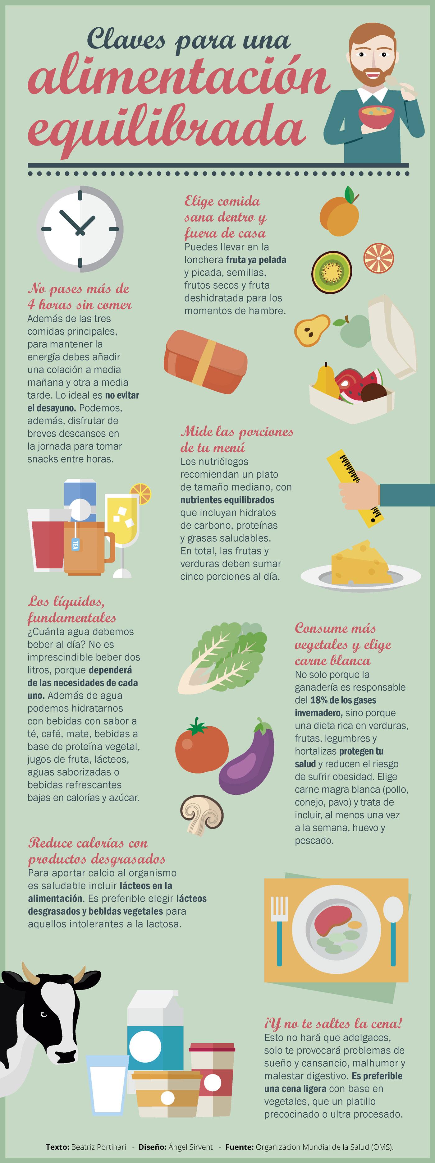 como podemos mantener una alimentación saludable