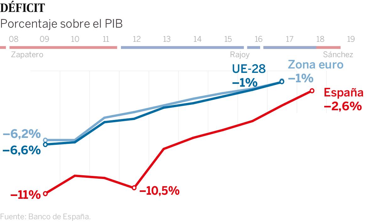 bb0b14470c Las mentiras del debate de TVE para las elecciones generales de 2019 ...