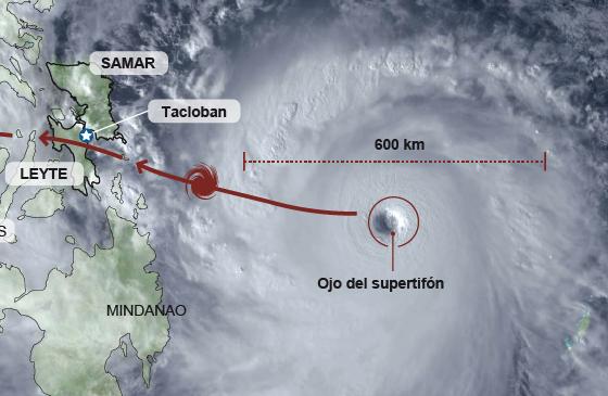 El supertifón Haiyan causa 10.000 muertos a su paso por Filipinas    Internacional   EL PAÍS