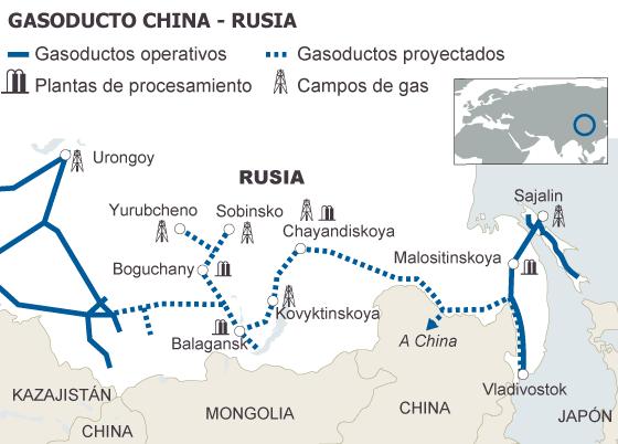 Resultado de imagen para cooperacion china rusia gas