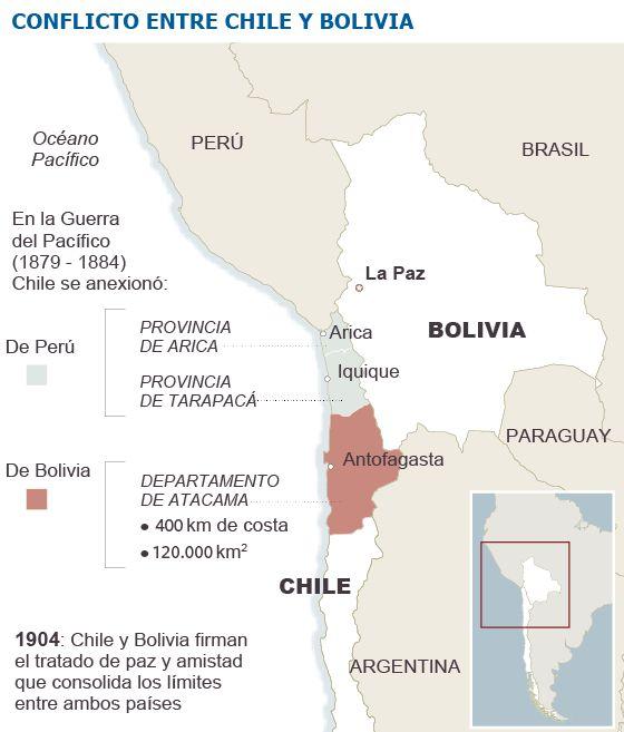 Chile y Bolivia reviven en La Haya su conflicto por una