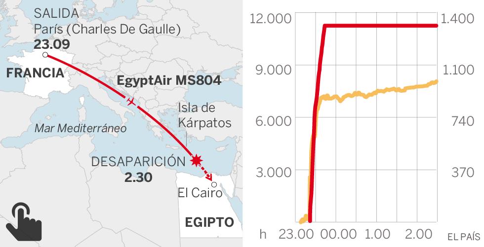"""Egipto cree que la hipótesis de un """"ataque terrorista"""" es """"más probable"""""""
