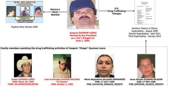 el chapo guzman son kidnapped in mexico cartel war business insider