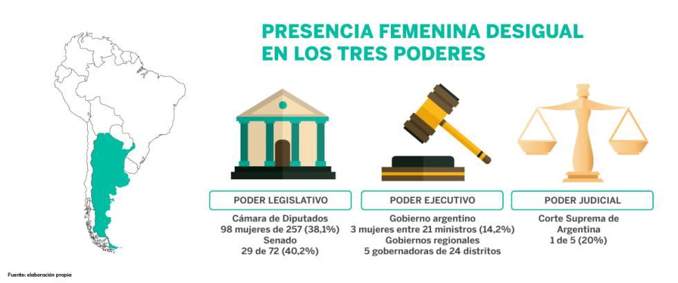La Justicia Impugna La Primera Lista Electoral 100 Femenina En