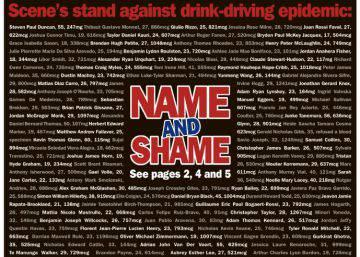 Un periódico neozelandés muestra en primera página nombres de conductores ebrios