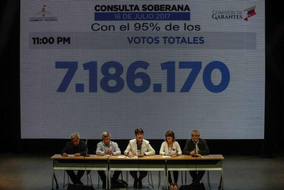Los resultados de la consulta popular del 16 de julio en Venezuela arrojaron que el 98,4% de los participantes votaron el rechazo de la formación de la Asamblea Nacional Constituyente.