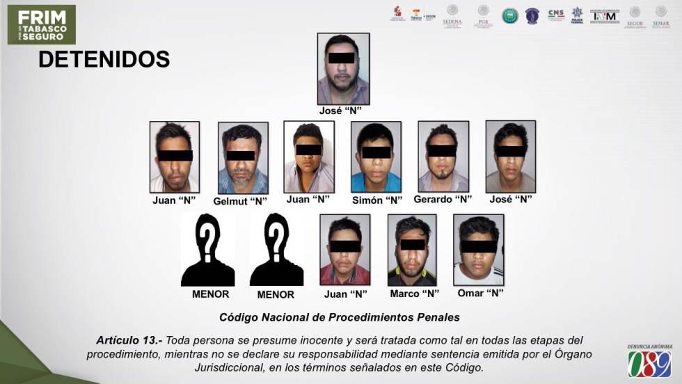 La célula del Cartel de Jalisco detenida en Tabasco.