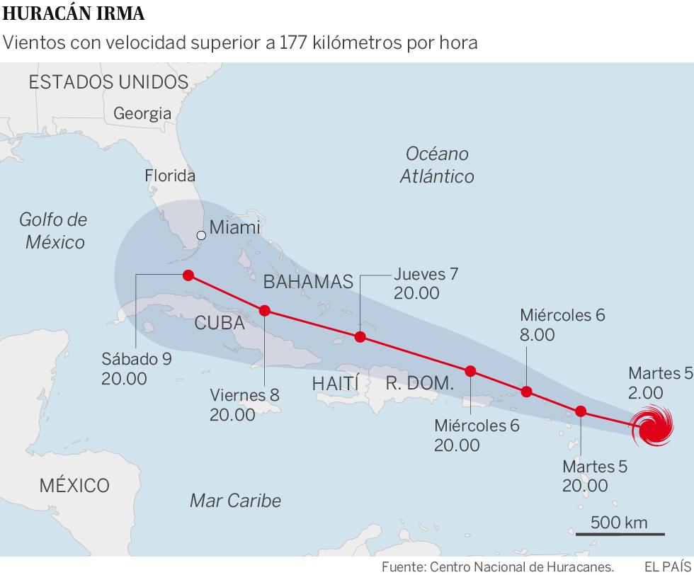 El huracán Irma alcanza la categoría 5