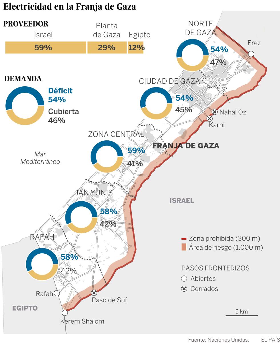 Gaza, el enclave inhabitable que devuelve Hamás a la Autoridad Palestina