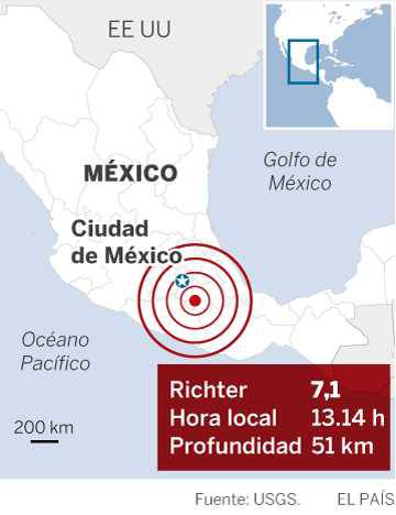 Temblor en Mexico