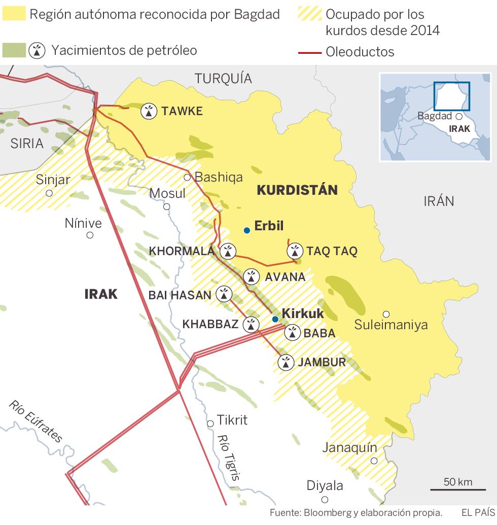 La pérdida de pozos petrolíferos clave mina las ambiciones de los kurdos de Irak