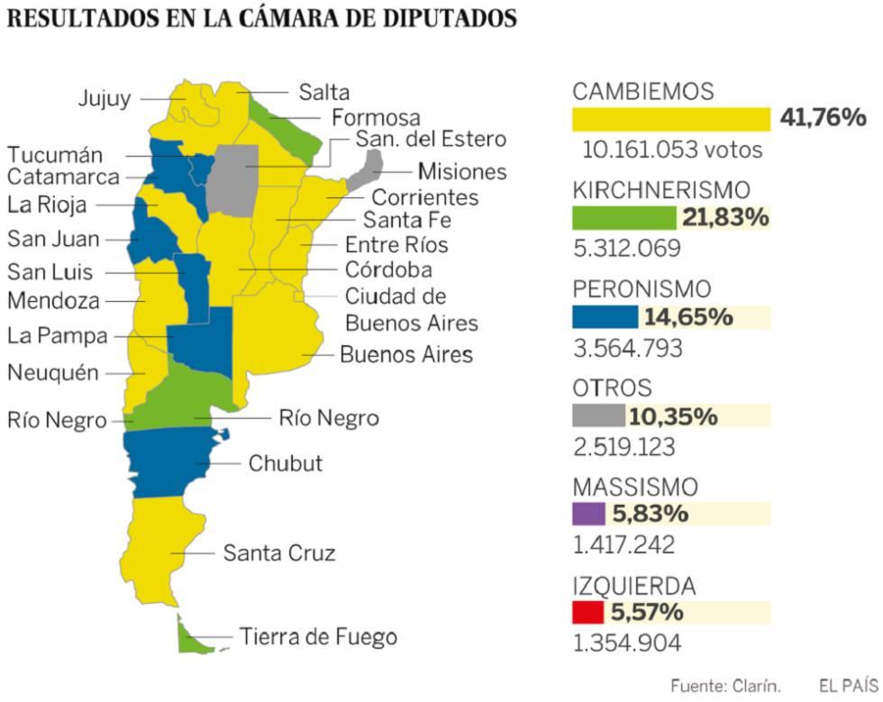Macri logra todo el poder para reformar Argentina