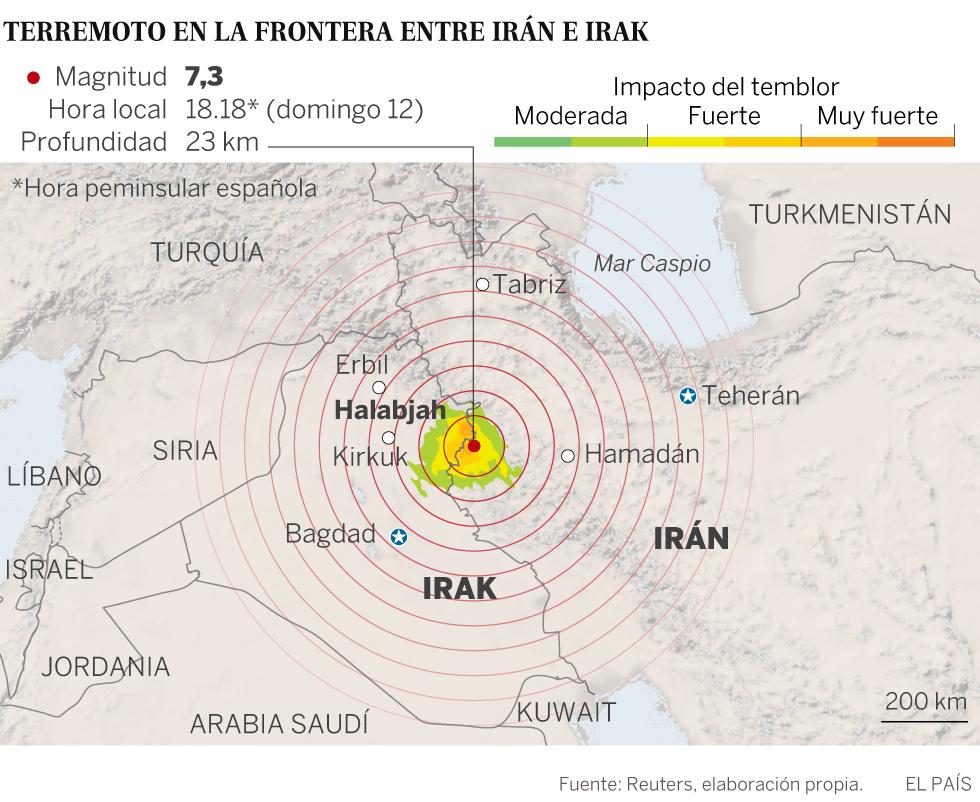 Un terremoto de magnitud 7,3 sacude la frontera entre Irak e Irán y deja más de 300 muertos