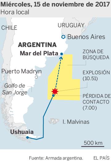 La Armada argentina confirma que hubo una explosión en la zona donde desapareció el submarino