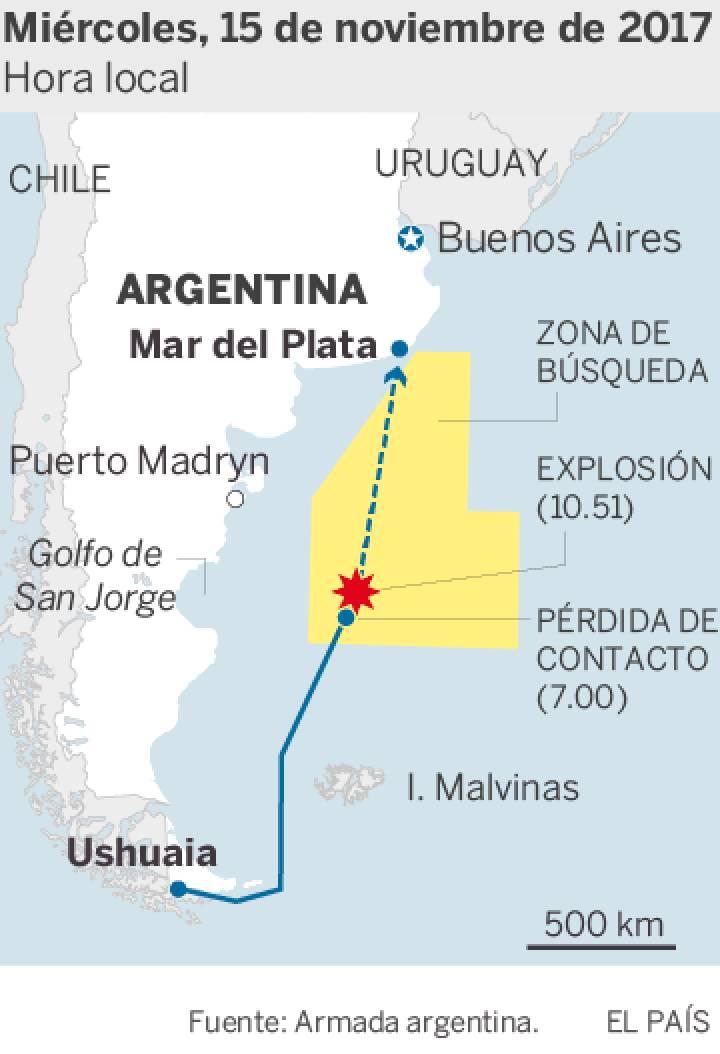 La Armada argentina confirma que hubo una explosión en la zona donde desapareció el submarino 1511447935_134725_1511456513_sumario_normal_recorte1