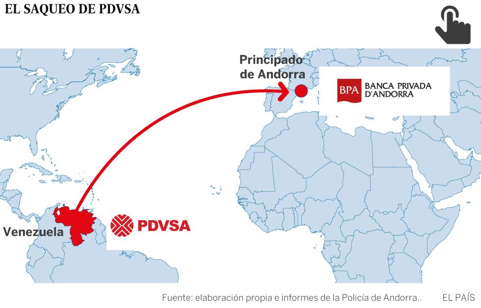 Andorra investiga a 35 personas por el saqueo de PDVSA