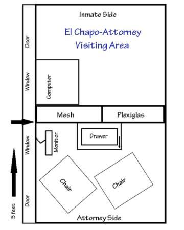 Dibujo de la sala de visitas donde se reúnen El Chapo Guzmán y su abogado