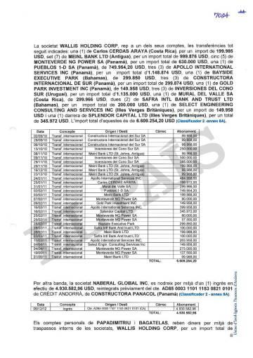 Informe sobre los movimientos bancarios en Andorra de los padres del exministro de Panamá Demetrio Papadimitriu