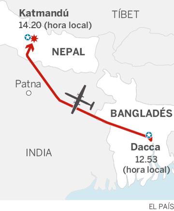 Mapa con la ruta del bimotor estrellado en Nepal