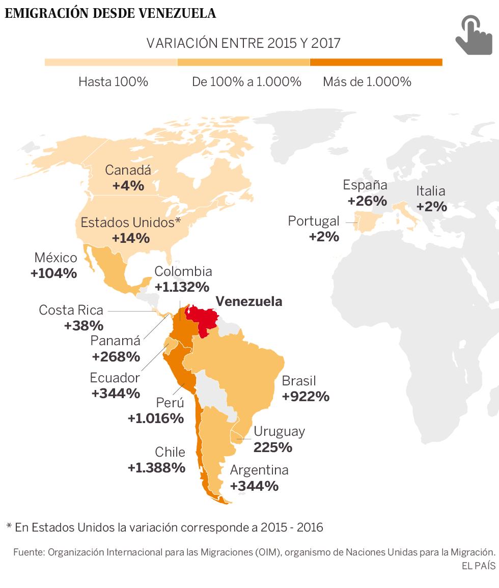 Radiografía del gran éxodo venezolano