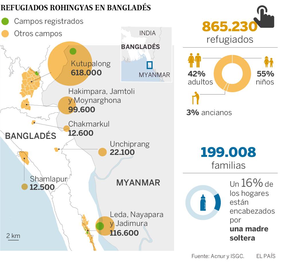 Los rohingyá que han sobrevivido a Birmania afrontan los riesgos del monzón