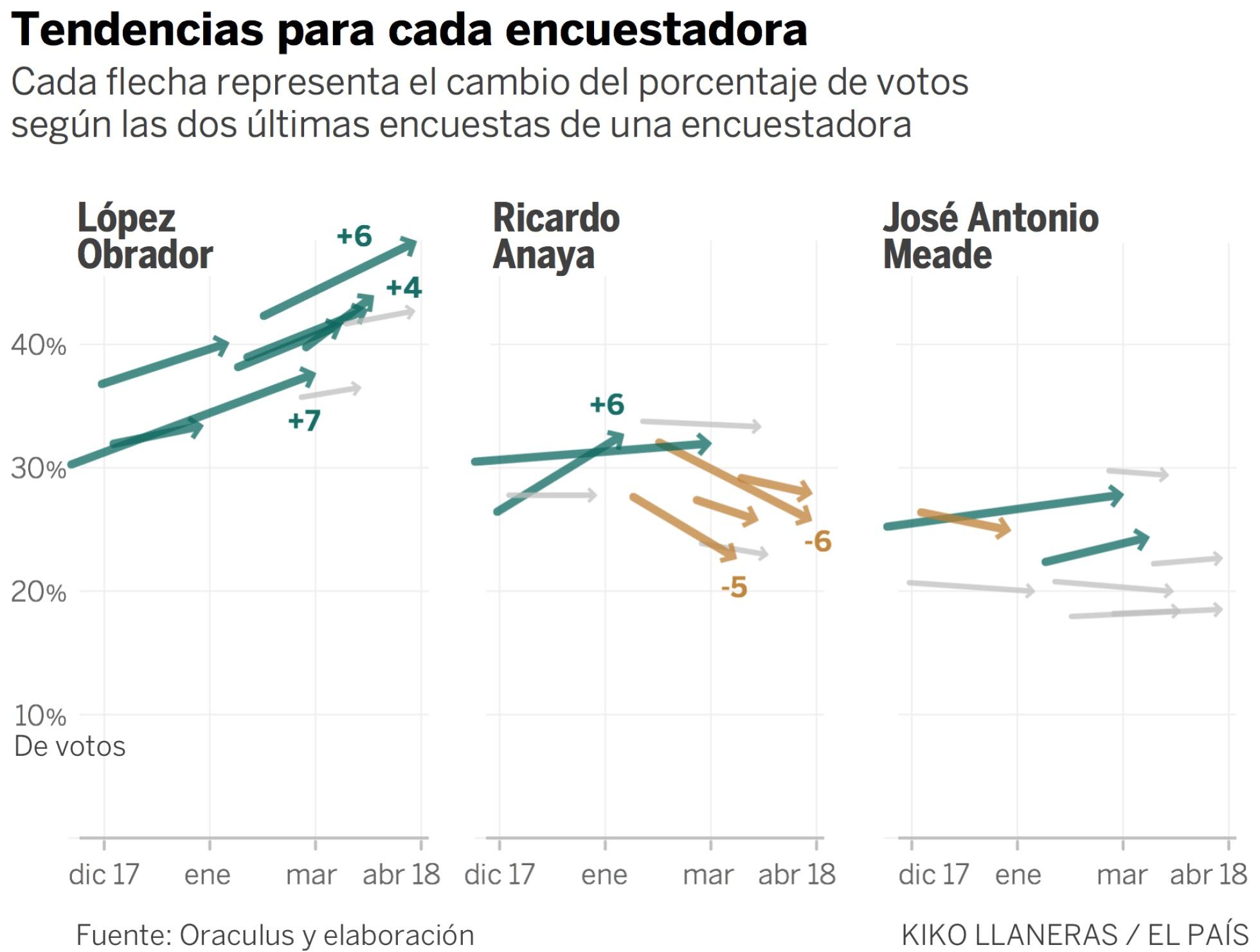 Primer debate presidencial de México EN VIVO