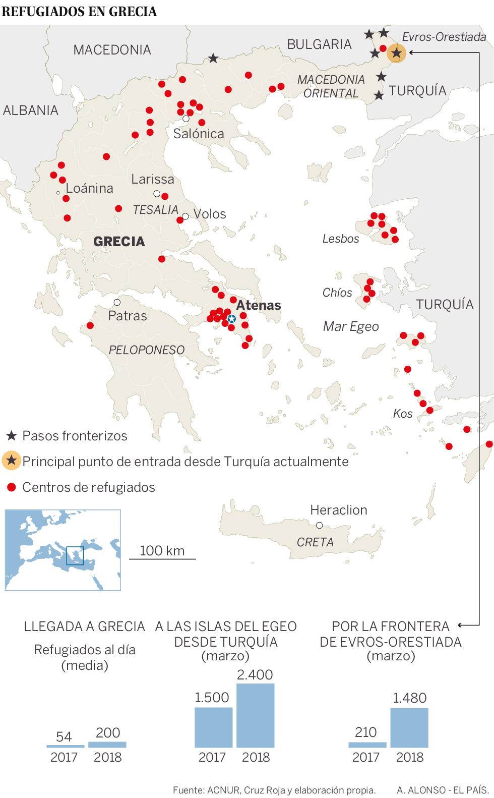La gran mudanza a Atenas