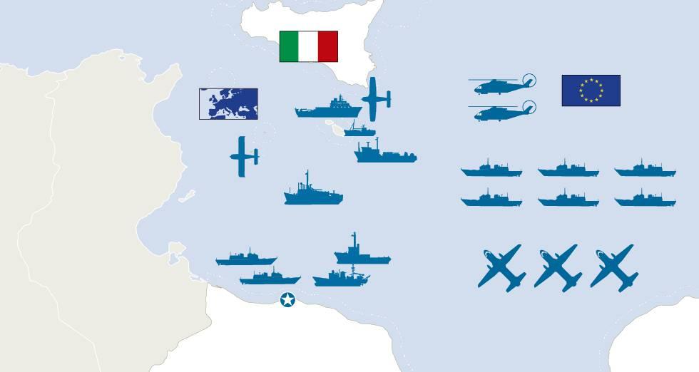 Gráfico: Quién es quién en el Mediterráneo central