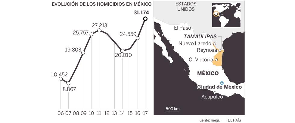 Tamaulipas: desapariciones en la tierra del silencio | Internacional ...