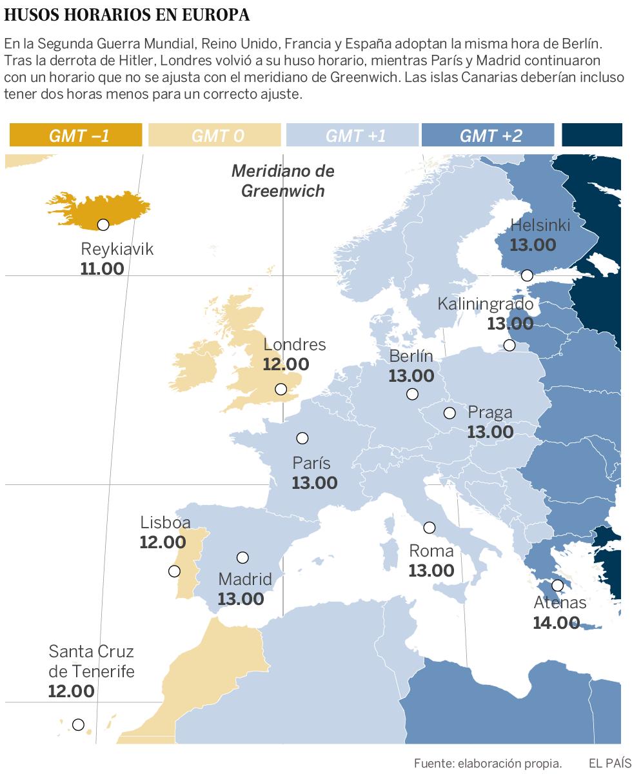 Bruselas propondrá la desaparición del cambio de hora en la UE