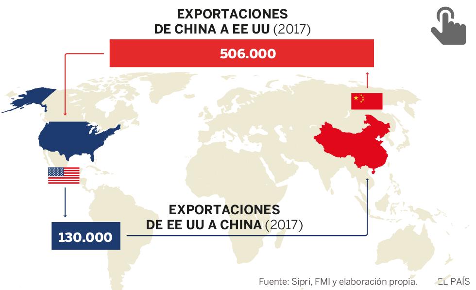 La pugna comercial de EE UU y China apunta a una nueva guerra fría