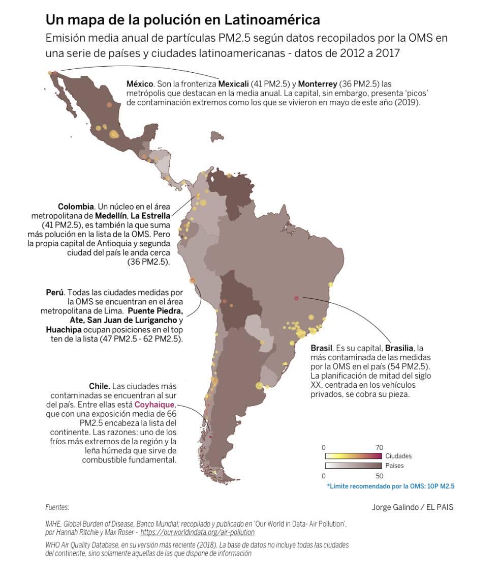 La polución latinoamericana y sus muertes